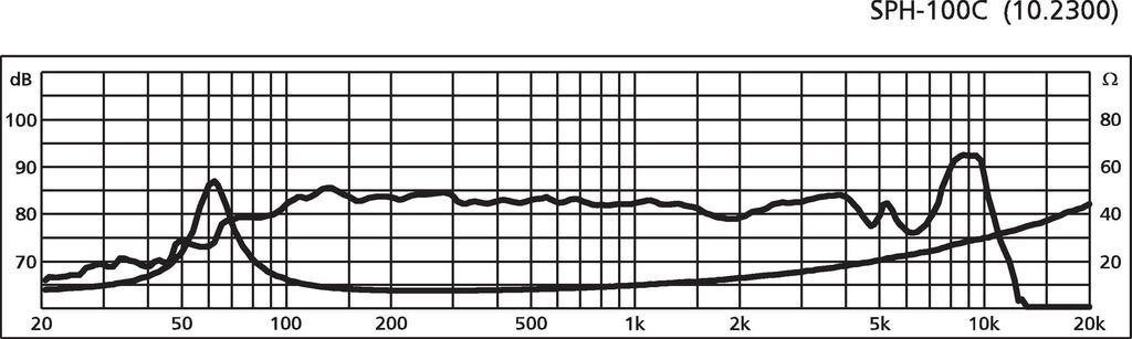 MONACOR SPH-100C Hi-Fi-Tiefmitteltöner, 30 W, 8 Ω