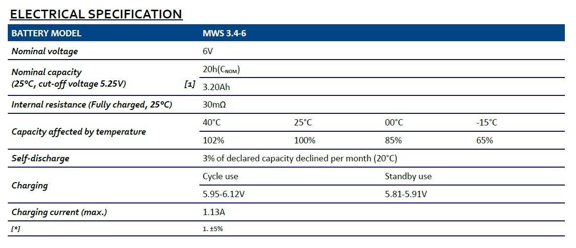 AGM-Batterie 6V 3,4Ah MW-Power MWS 3.4-6 VRLA-Technik wartungsfrei