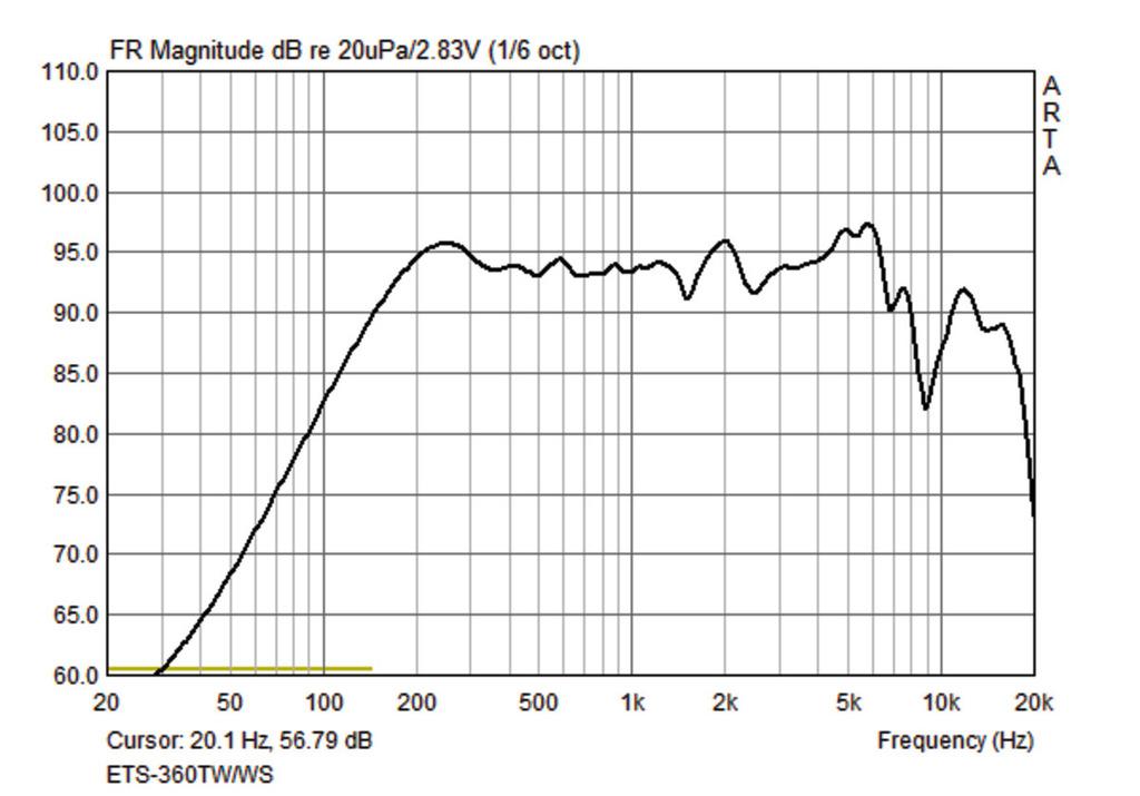 MONACOR ETS-360TW/WS High-End-Tonsäulen