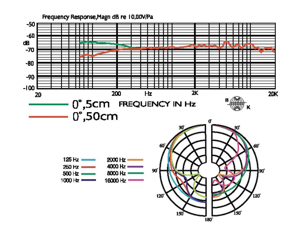 JTS NX-8.8 Elektret-Gesangsmikrofon
