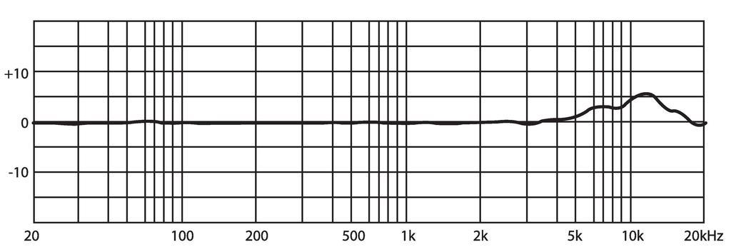 JTS CX-500FHW Elektret-Kopfbügelmikrofon