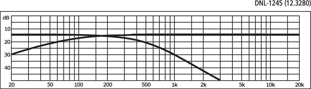 MONACOR DNL-1245 Bass-2-Wege-Weiche für 8 Ω für PA