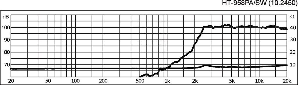 MONACOR HT-958PA/SW Ringradiator-Hochtöner, 30 W, 8 Ω