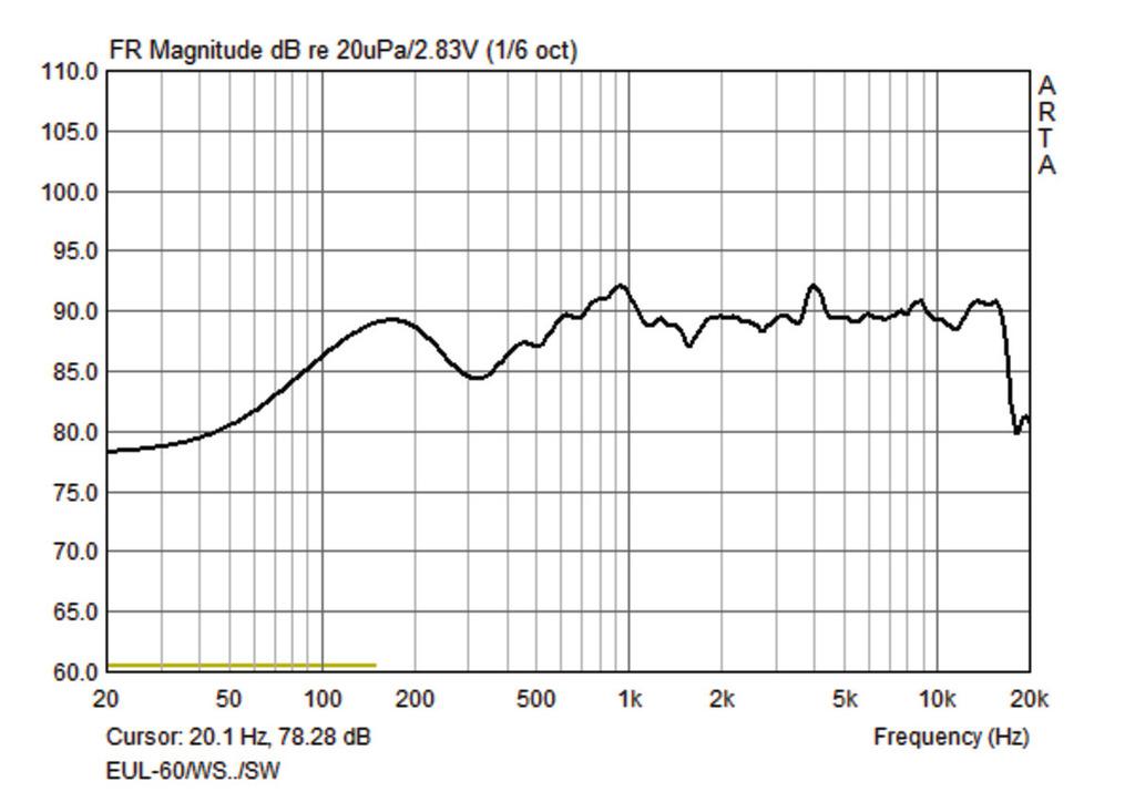 MONACOR EUL-60/WS ELA-Universal-Lautsprecherboxen-Paar