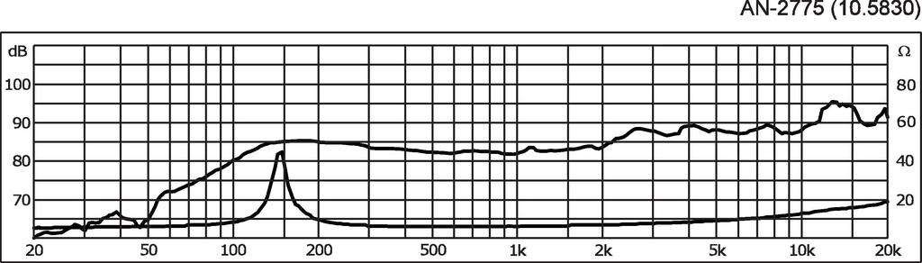 MONACOR AN-2775 High-Quality-Hi-Fi-Breitbänder, 20 W, 8 Ω
