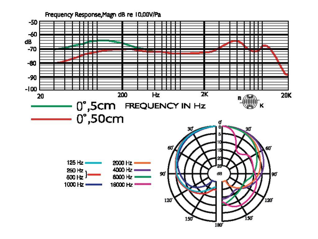 JTS NX-8 Dynamisches Gesangsmikrofon