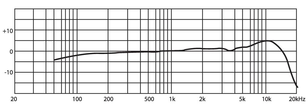 JTS CM-235IB Elektret-Kopfbügelmikrofon