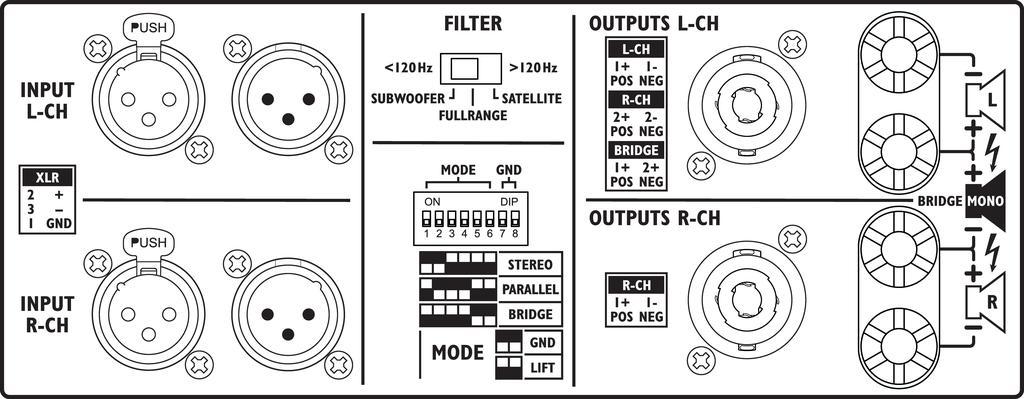 IMG STAGELINE STA-2200 Professioneller Stereo-PA-Verstärker, 4000 W