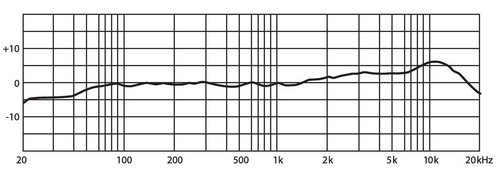 JTS SGM-14 Elektret-Richtmikrofon