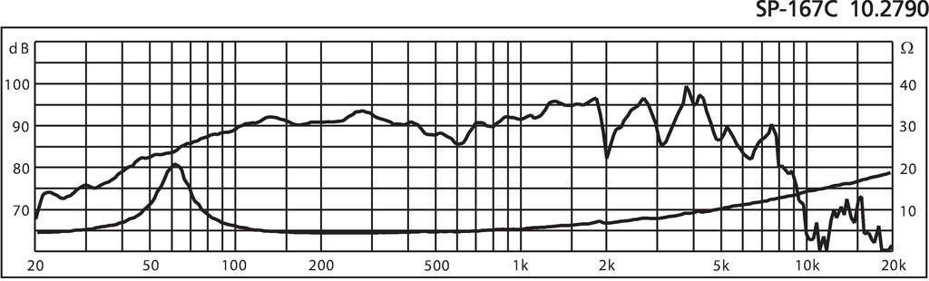 MONACOR SP-167C Car-Hi-Fi-Tiefmitteltöner, 50 W, 4 Ω