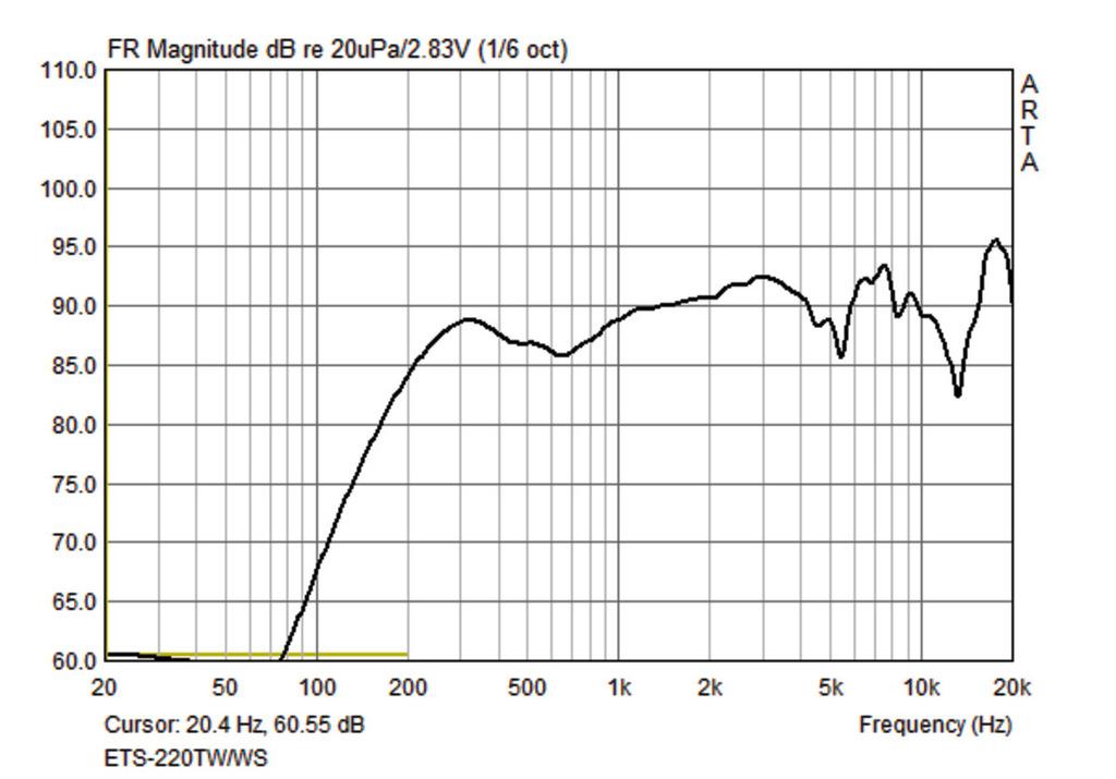 MONACOR ETS-220TW/WS ELA-Tonsäulen