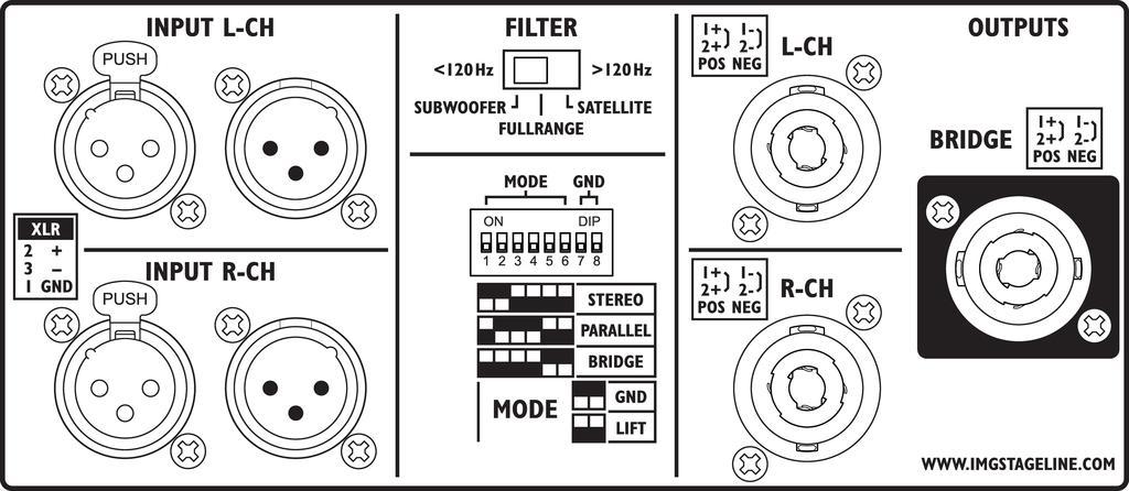 IMG STAGELINE STA-3000 Professioneller Stereo-PA-Verstärker, 5500 W