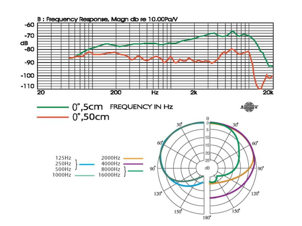 JTS TK-600 Dynamisches Gesangsmikrofon
