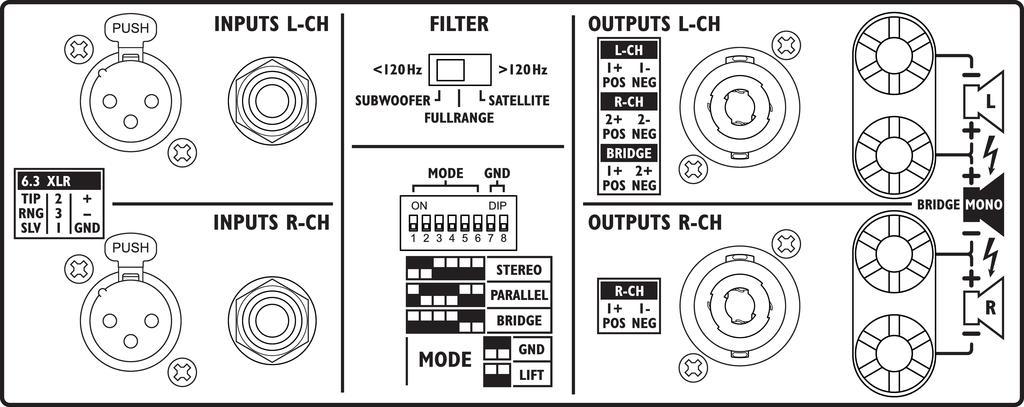 IMG STAGELINE STA-1000 Professioneller Stereo-PA-Verstärker, 1600 W