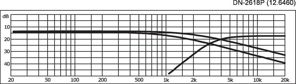 MONACOR DN-2618 2-Wege-Weiche für 8 Ω