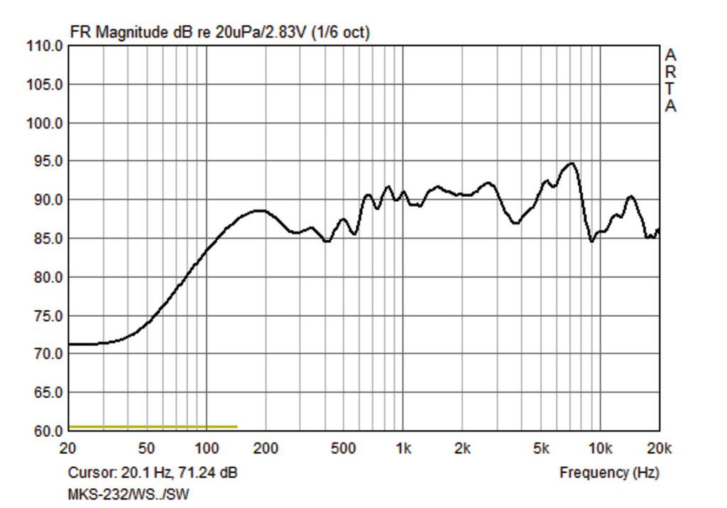 MONACOR MKS-232/WS Wetterfestes 2-Wege-Wandlautsprecherboxen-Paar, 30 W, 8 Ω