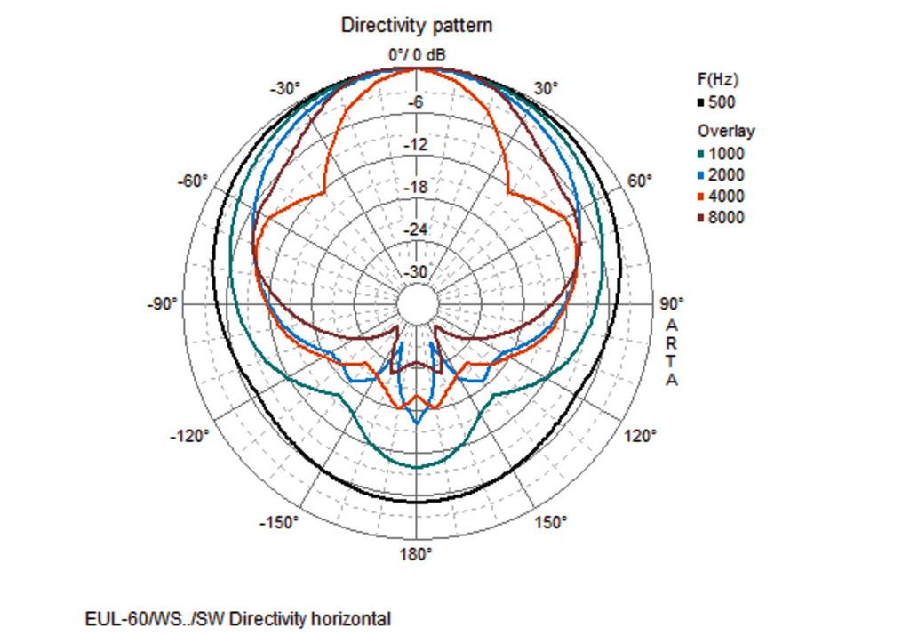 MONACOR EUL-60/SW ELA-Universal-Lautsprecherboxen-Paar